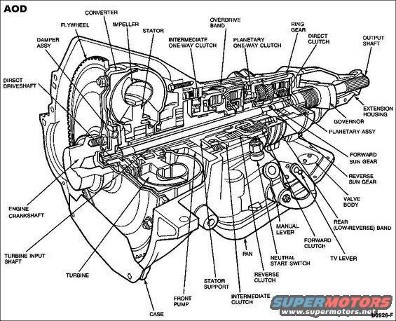 Ford crown victoria torque converter shudder