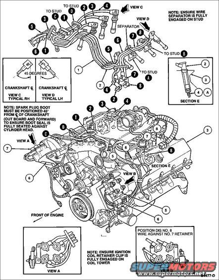 W16 Engine Piston Diagram Ferrari Piston Diagram Wiring