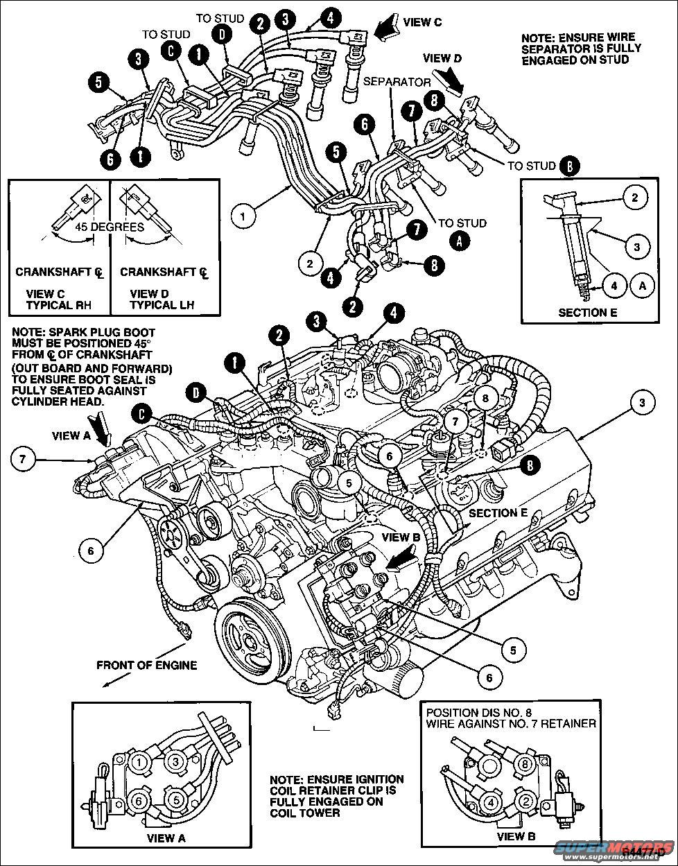 1994 Ford crown victoria firing order