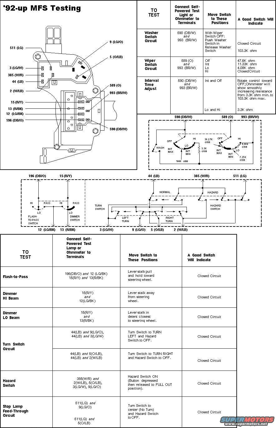 hight resolution of ford multifunction switch diagram wiring diagram info 2000 ford expedition multifunction switch wiring diagram