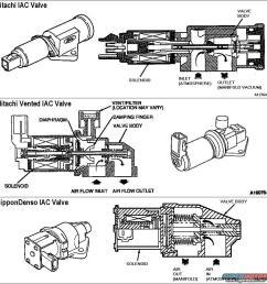 iac solenoid wiring diagram wiring diagrams iac solenoid wiring diagram [ 978 x 998 Pixel ]