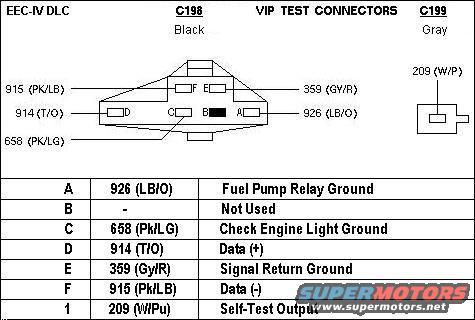 Onan 6 5 Rv Generator Control Wiring Diagram 1990 F 150 Wont Start F150online Forums