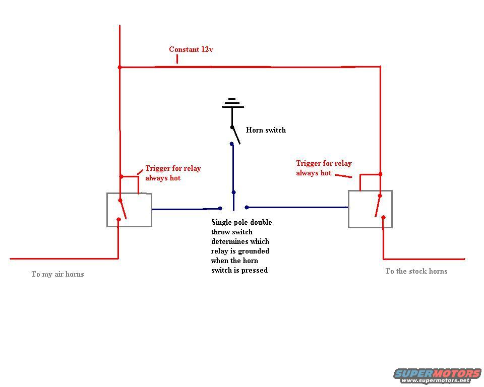 wolo horn wiring diagram mk4 jetta for a dixie great installation of install f150online forums rh com relay