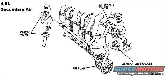 4 9 Ford Emissions Diagram, 4, Free Engine Image For User