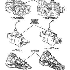 Nissan Pickup Wiring Diagram Dodge Ram Ignition Switch 1994 F250 4x4 Database Color Code Best Library 1970