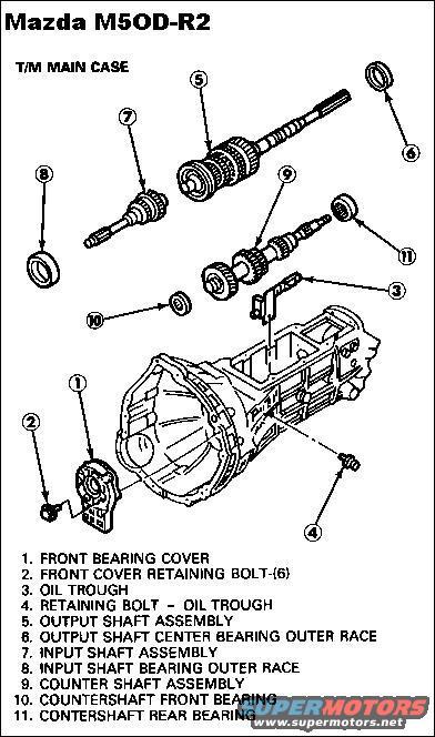 Ford Ranger Input Shaft Bearing