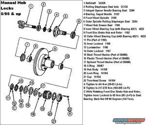 manual locking hub diagrams  Ford Truck Enthusiasts Forums