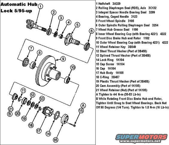 Diagram Of A 1995 Ford F 150 4x4 Locking Hub, Diagram