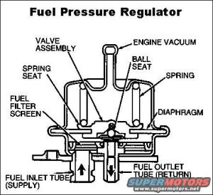 1983 Ford Bronco '9096 Fuel Pump System picture | SuperMotors