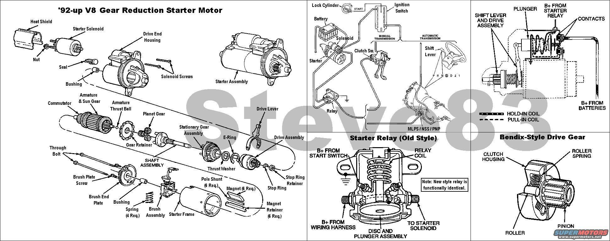 Starter Solenoid Ignition