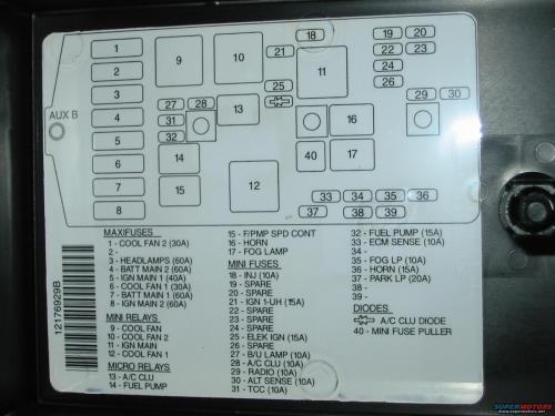 small resolution of 1997 peterbilt fuse box diagram wiring diagrams bib 1997 peterbilt fuse box diagram