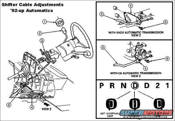 Ford shifter linkage adjustment
