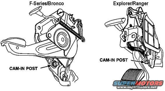 1983 Ford Bronco FSA 94S91 E-Brake Wedge picture