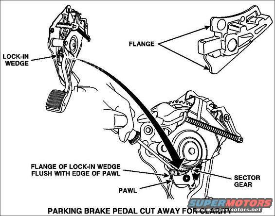 1983 Ford Bronco FSA 94S91 E-Brake Wedge pictures, videos
