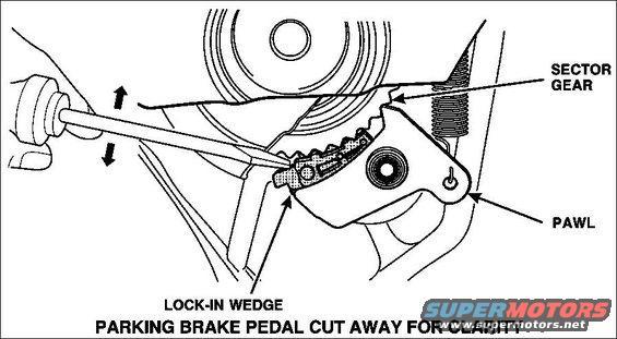 C4 Corvette Manual Transmission. Corvette. Auto Wiring Diagram