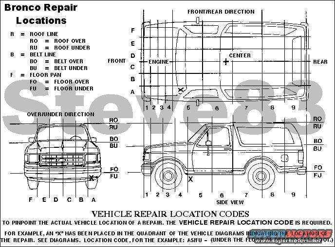 Early Bronco Wiring Diagram Regulator