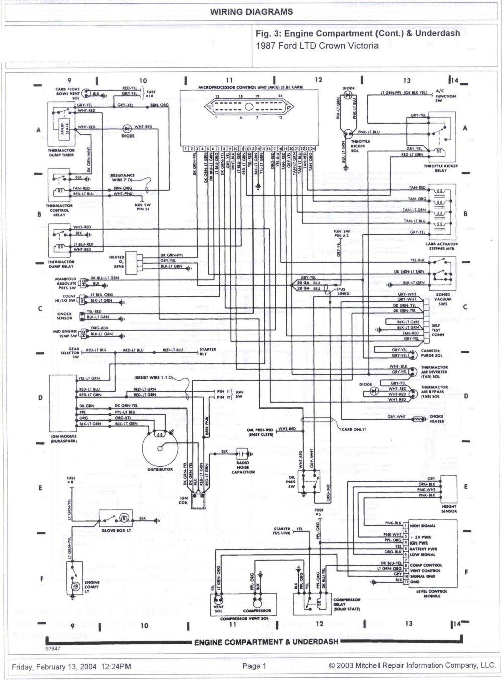 medium resolution of  1986 ford ltd wiring diagram wiring diagram ford crown victoria wiring diagram on 1992 ford