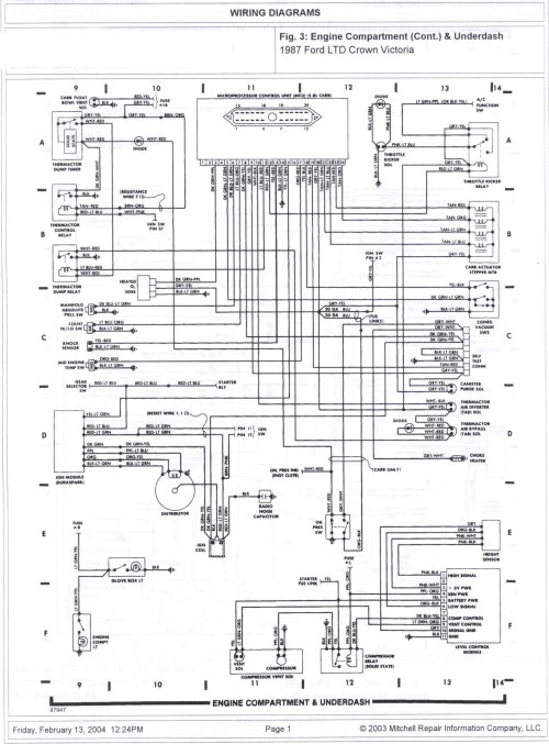 small resolution of  1986 ford ltd wiring diagram wiring diagram ford crown victoria wiring diagram on 1992 ford