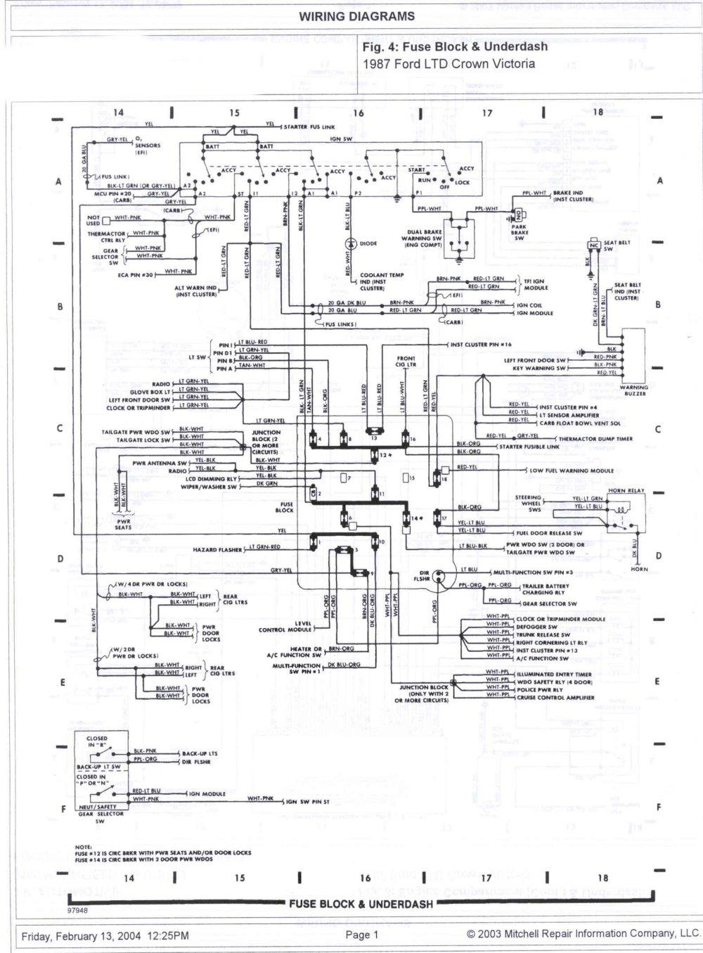 medium resolution of 1985 ford crown victoria ltd wire diagrams picture ford crown victoria fuse box legend