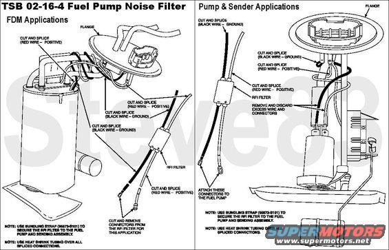 1994 Ford Bronco Fuel Pump, 1994, Free Engine Image For