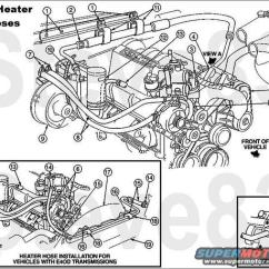 2002 Ford F150 Xl Radio Wiring Diagram Dodge Truck Diagrams 88 F 150 Engine | Get Free Image About
