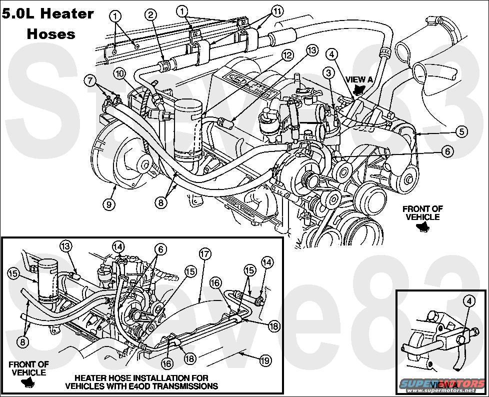 Ford Heater Hose Diagram, Ford, Free Engine Image For User