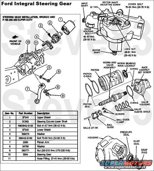 Gm Steering Box Diagram, Gm, Get Free Image About Wiring