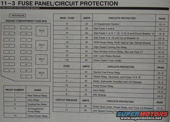 1992 Ford Crown Victoria Fuse Box Diagram