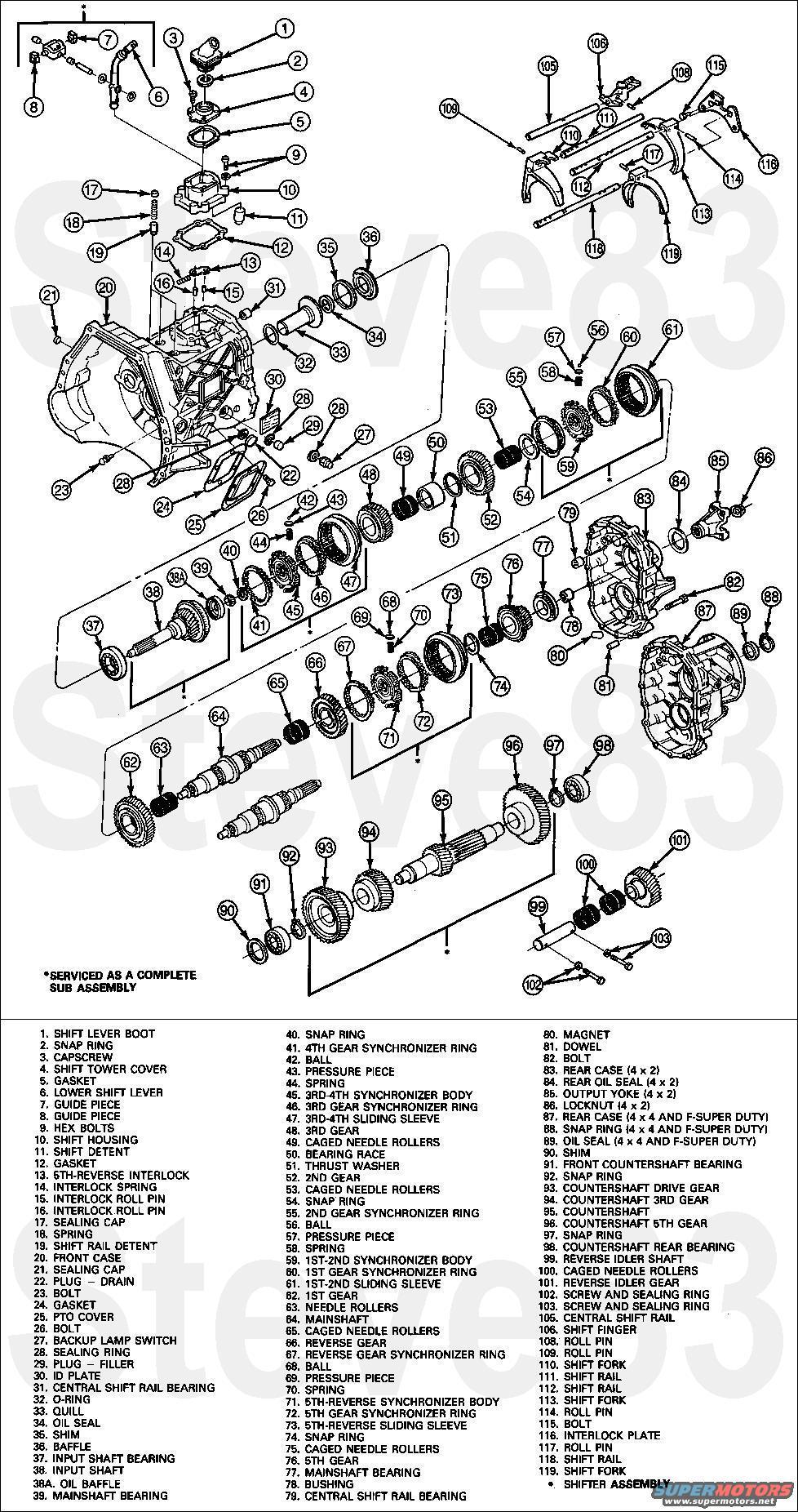 Fuller Transmission Diagram. Diagrams. Wiring Diagram Gallery