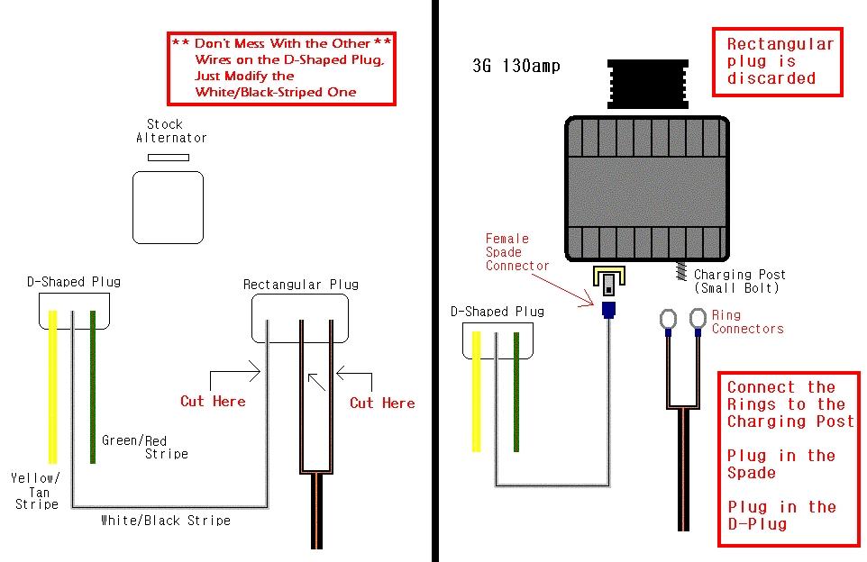 10si Alternator Wiring Fuse,Alternator.Free Download Printable ...