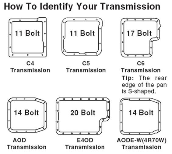 Ford f150 transmission identification codes
