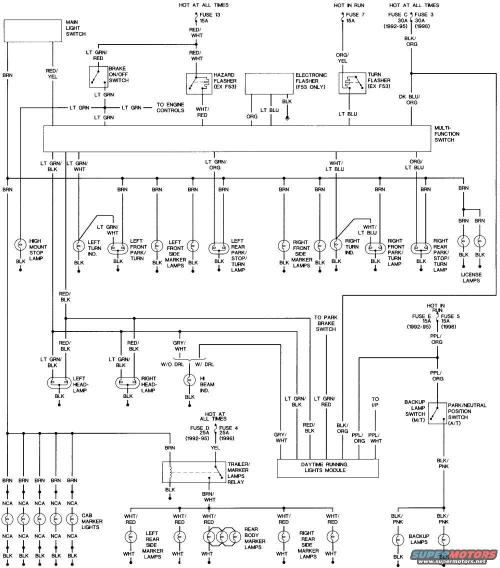 small resolution of 92 f150 wiring diagram
