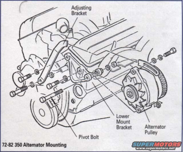1977 Chevrolet Corvette Diagrams pictures, videos, and