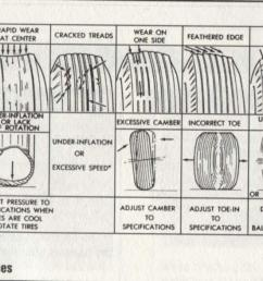 common tire wear patterns causes jpg hits 1337 posted on 2 21 08 view low res [ 1400 x 587 Pixel ]
