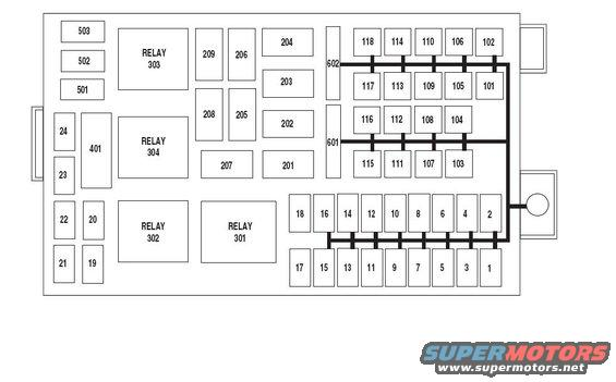2009 Ford Crown Vic Fuse Box | Online Wiring Diagram Window Lock Wiring Diagram Ford Crown Vic on ford crown victoria parts diagram, peterbilt wiring diagrams, ford crown vic blueprints,