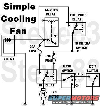 87 F150 Wiring Diagram 4 9l, 87, Get Free Image About