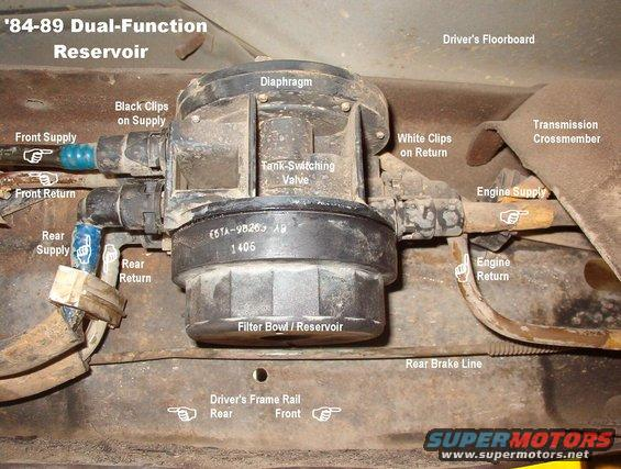 1986 Ford Bronco Fuel System