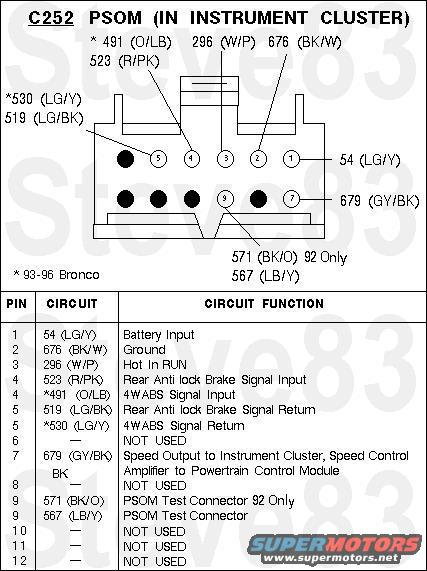 1990 f150 wiring diagram cluster