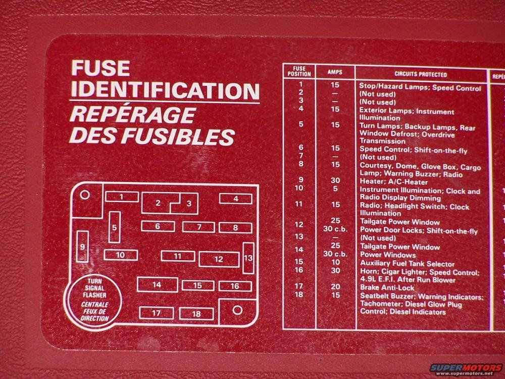medium resolution of 89 full size ford bronco fuse panel diagram