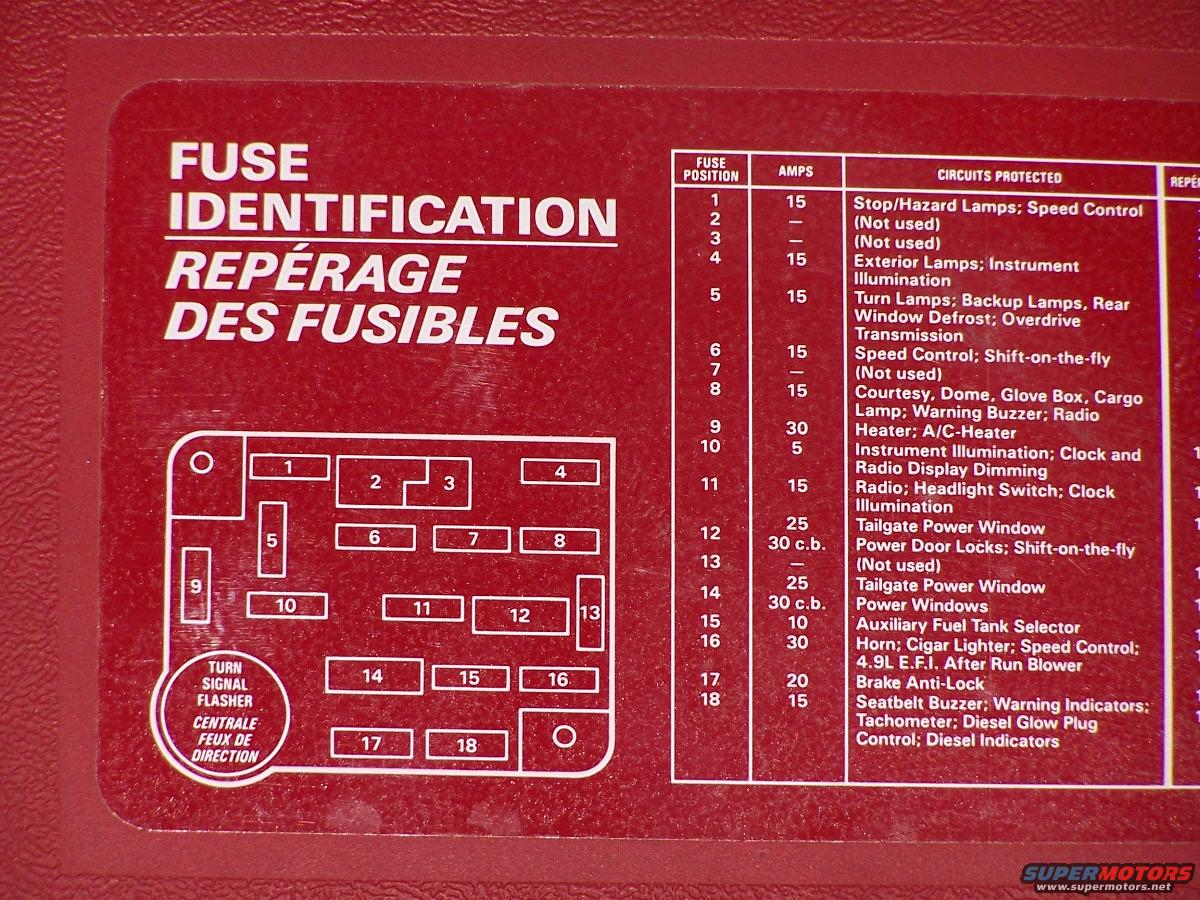 hight resolution of 89 full size ford bronco fuse panel diagram