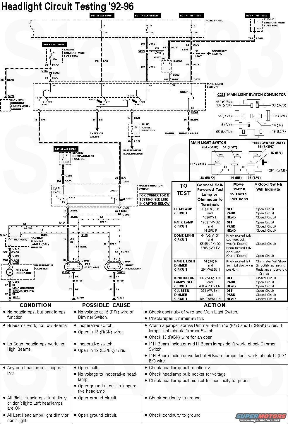 92 Ford Explorer Wiring Diagram, 92, Free Engine Image For