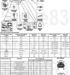 e4od transmission diagram e4od free engine image for e4od solenoid pack replacement e4od solenoid pack replacement [ 902 x 1626 Pixel ]