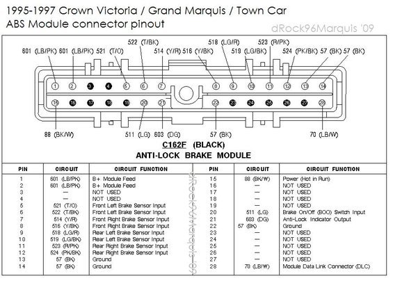 9597cvgmqtcabspinout 2004 pontiac grand prix wiring diagram efcaviation com 2004 pontiac grand prix abs wiring harness at edmiracle.co