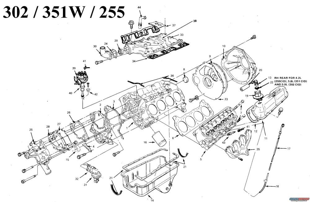 medium resolution of 7 0 ford engine parts diagram diesel engine parts diagram ford 5 4 engine performance ford 7 liter engine