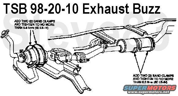 1998 Ford explorer exhaust rattle