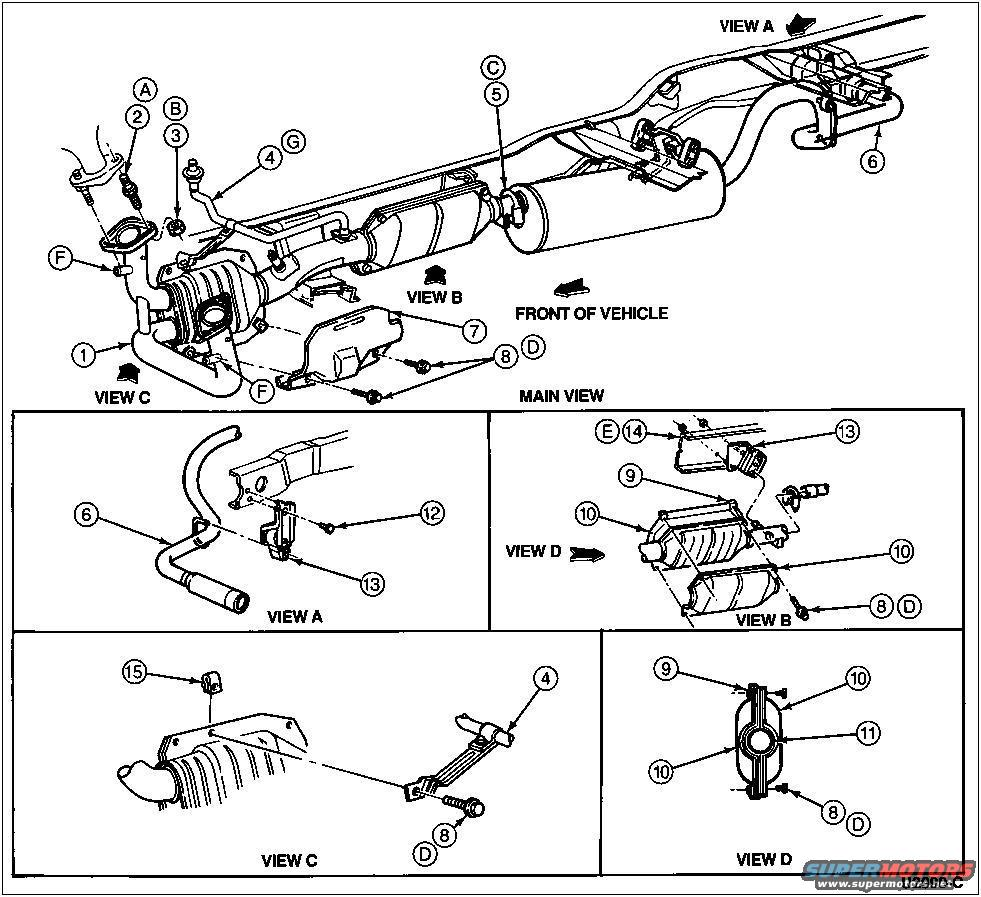 Stock exhaust size ford truck enthusiasts s rh ford trucks 1995 f150 exhaust system diagram