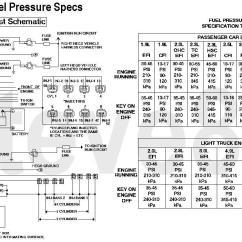 1999 Mercury Cougar Radio Wiring Diagram Bmw Mini Cooper 2002 Mountaineer Fuse Box Diagram, 2002, Free Engine Image For User Manual Download