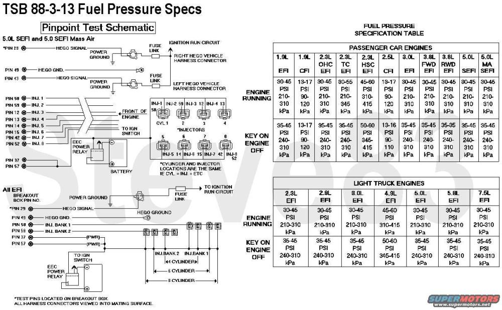 medium resolution of 96 mercury cougar fuse box 96 get free image about wiring diagram fuse box 2000 mercury 2001