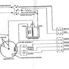 1979 Ford Duraspark Wiring Diagram Embraco Ii Module Polarity Muscle Forums Cars Take Your Pick