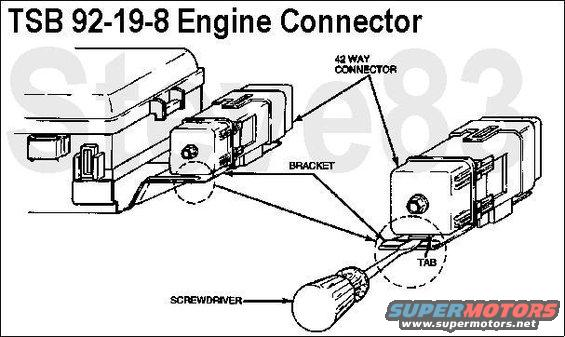1991 mercury capri wiring diagram on 4l60e sd sensor wiring diagram